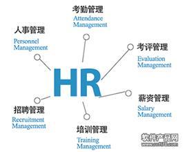南昌雷火电竞2公司-人力资源管理系统解决方案