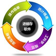 进销存管理系统-南昌雷火电竞2公司